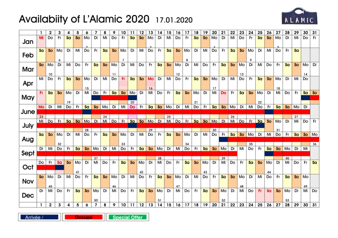 Avalability of L'Alamic 2020 - 17.01.20